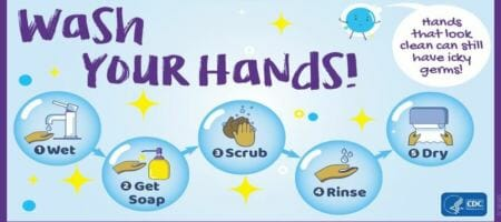 wash-hands-section-english